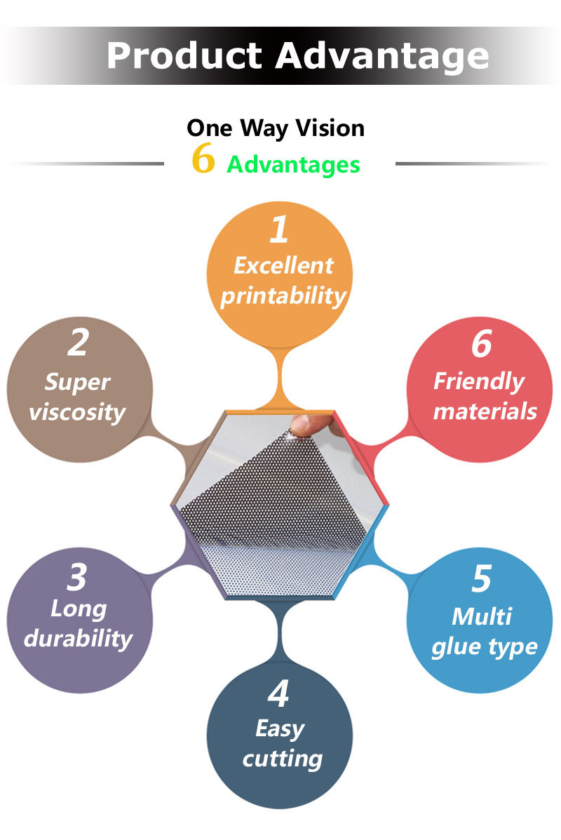 Outdoor Large Format Eco Solvent Printed PVC Self Adhesive Vinyl Film Roll